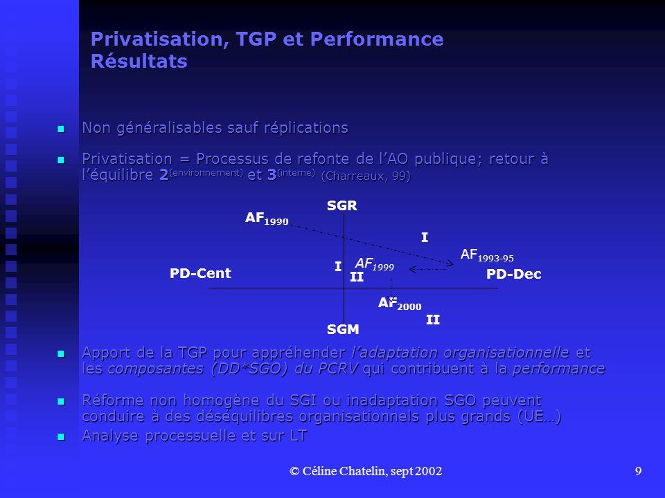 © Céline Chatelin, sept 20029 Privatisation, TGP et Performance Résultats Non généralisables sauf réplications Non généralisables sauf réplications Pr