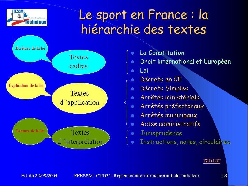 Ed. du 22/09/2004FFESSM - CTD31 -Règlementation formation initiale initiateur 16 Le sport en France : la hiérarchie des textes La Constitution La Cons