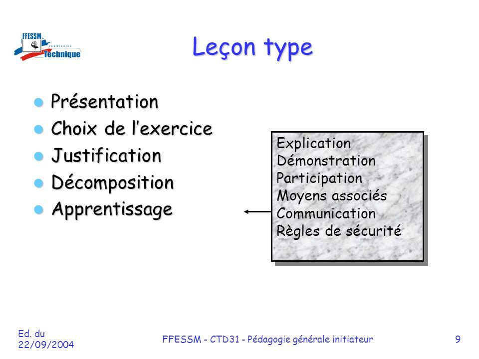 Ed. du 22/09/2004 FFESSM - CTD31 - Pédagogie générale initiateur9 Leçon type Présentation Présentation Choix de l'exercice Choix de l'exercice Justifi