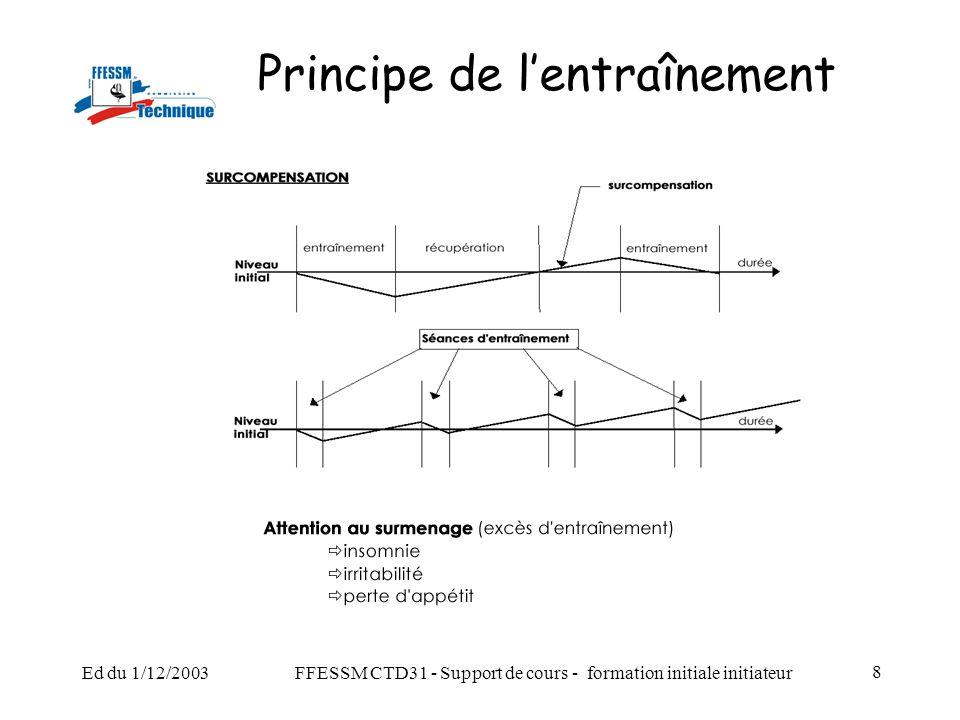 Ed du 1/12/2003FFESSM CTD31 - Support de cours - formation initiale initiateur 8 Principe de l'entraînement