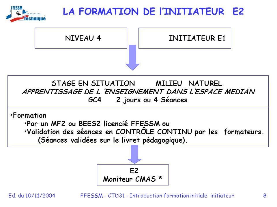 Ed. du 10/11/2004FFESSM - CTD31 - Introduction formation initiale initiateur8 INITIATEUR E1NIVEAU 4 STAGE EN SITUATION MILIEU NATUREL APPRENTISSAGE DE