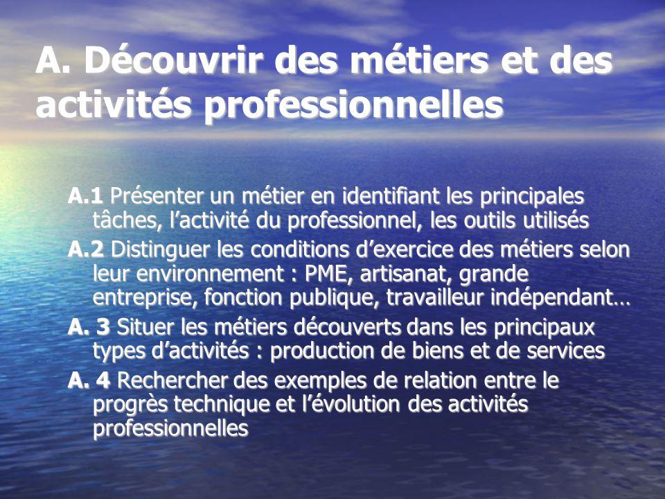 A. Découvrir des métiers et des activités professionnelles A.1 Présenter un métier en identifiant les principales tâches, l'activité du professionnel,