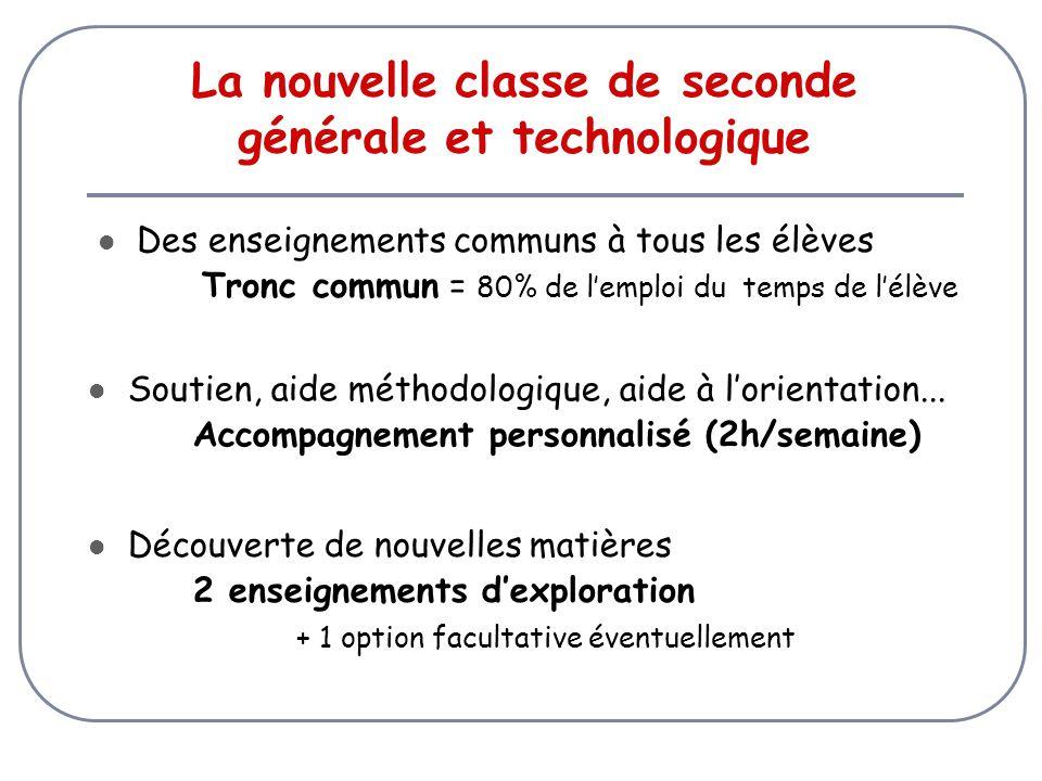 La nouvelle classe de seconde générale et technologique Des enseignements communs à tous les élèves Tronc commun = 80% de l'emploi du temps de l'élève Soutien, aide méthodologique, aide à l'orientation...