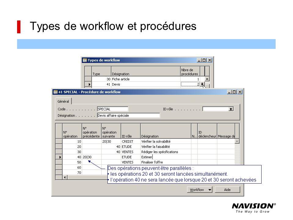 Types de workflow et procédures Des opérations peuvent être parallèles : les opérations 20 et 30 seront lancées simultanément. l'opération 40 ne sera