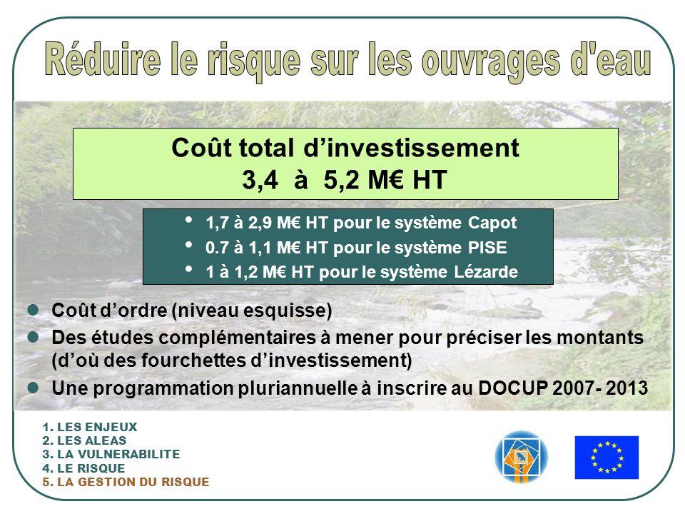 1,7 à 2,9 M€ HT pour le système Capot 0.7 à 1,1 M€ HT pour le système PISE 1 à 1,2 M€ HT pour le système Lézarde Coût d'ordre (niveau esquisse) Des études complémentaires à mener pour préciser les montants (d'où des fourchettes d'investissement) Une programmation pluriannuelle à inscrire au DOCUP 2007- 2013 Coût total d'investissement 3,4 à 5,2 M€ HT 1.