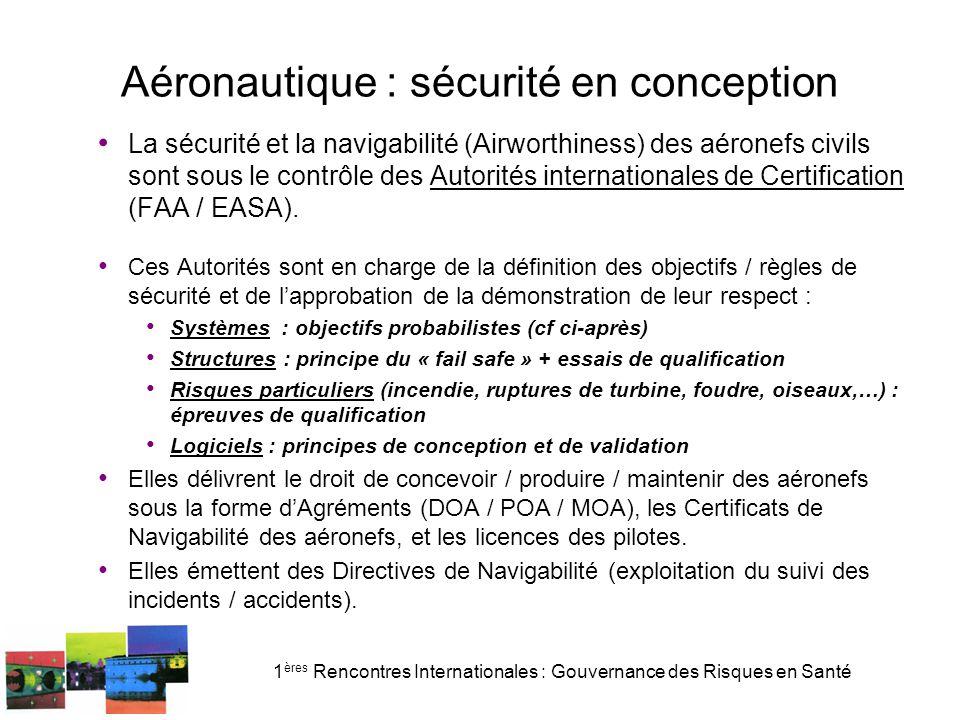 1 ères Rencontres Internationales : Gouvernance des Risques en Santé Aéronautique : sécurité en conception La sécurité et la navigabilité (Airworthine