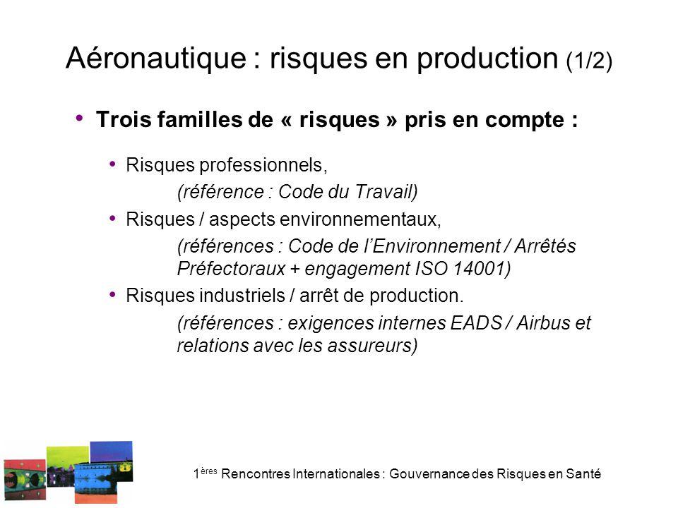 1 ères Rencontres Internationales : Gouvernance des Risques en Santé Aéronautique : risques en production (1/2) Trois familles de « risques » pris en