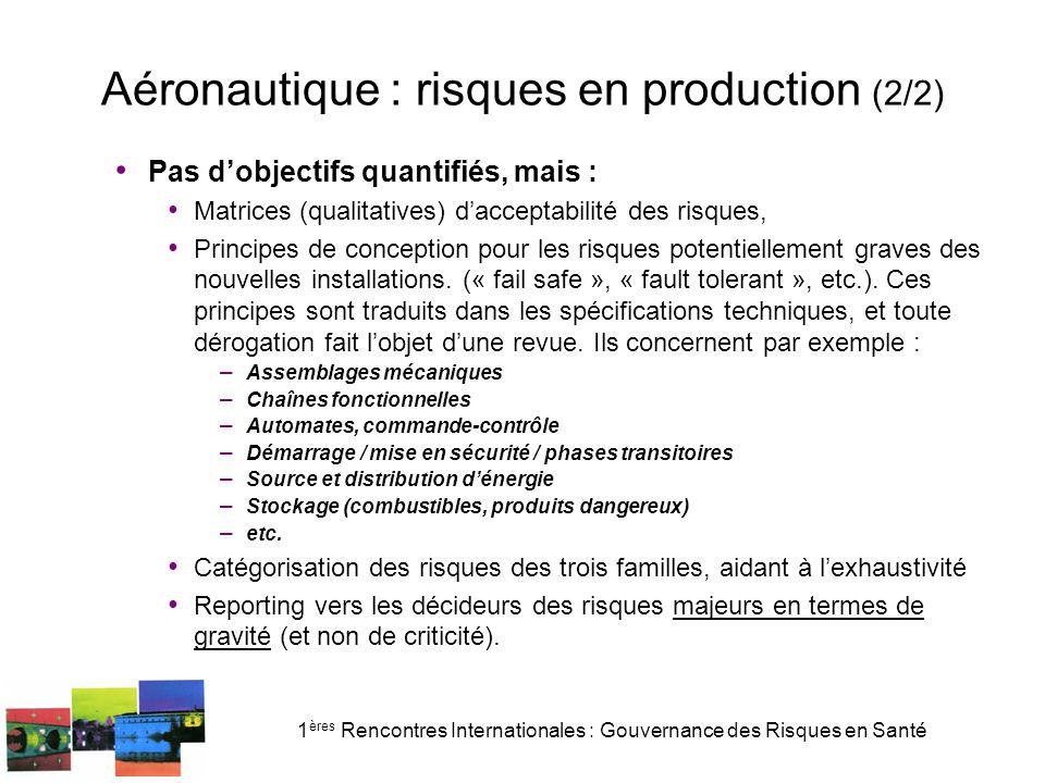 1 ères Rencontres Internationales : Gouvernance des Risques en Santé Aéronautique : risques en production (2/2) Pas d'objectifs quantifiés, mais : Mat