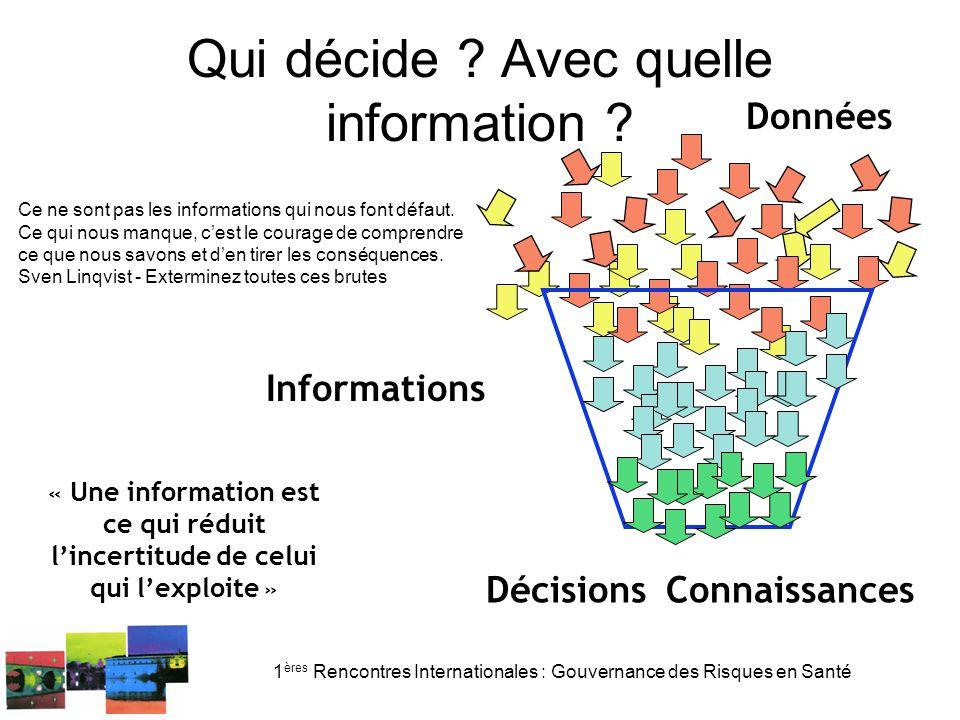 1 ères Rencontres Internationales : Gouvernance des Risques en Santé Informations DécisionsConnaissances « Une information est ce qui réduit l'incertitude de celui qui l'exploite » Données Ce ne sont pas les informations qui nous font défaut.