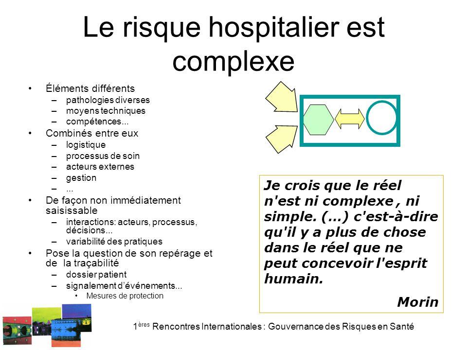 1 ères Rencontres Internationales : Gouvernance des Risques en Santé Le risque hospitalier est complexe Éléments différents –pathologies diverses –moyens techniques –compétences...