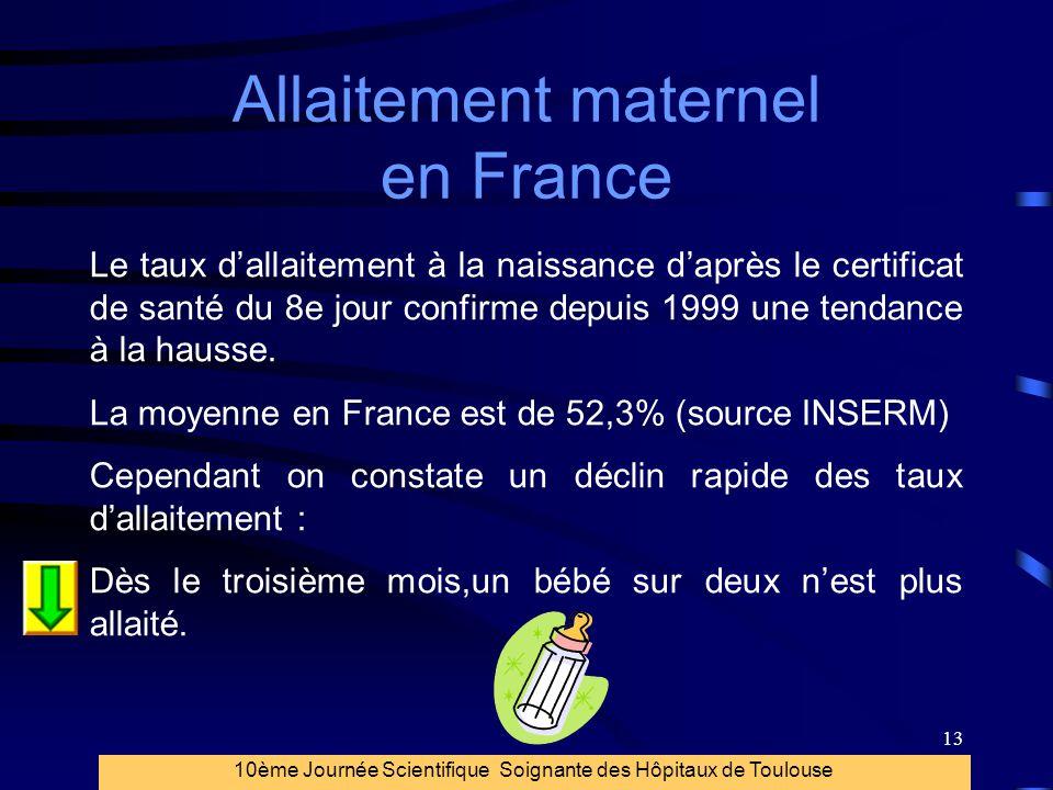 13 Allaitement maternel en France 10ème Journée Scientifique Soignante des Hôpitaux de Toulouse Le taux d'allaitement à la naissance d'après le certif
