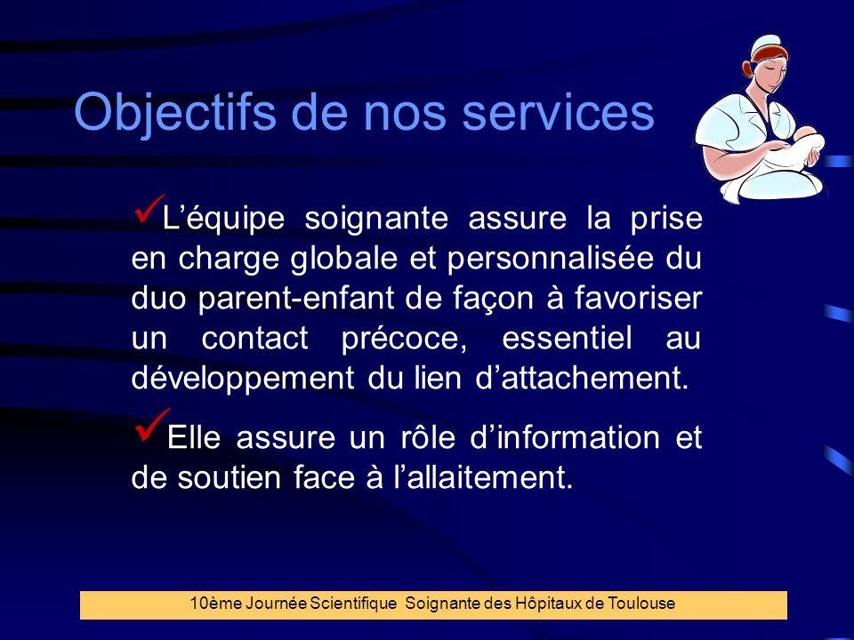 17 Objectifs de nos services L'équipe soignante assure la prise en charge globale et personnalisée du duo parent-enfant de façon à favoriser un contac