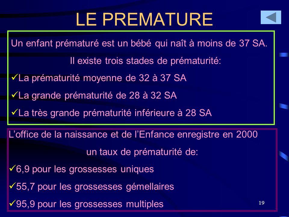 19 LE PREMATURE Un enfant prématuré est un bébé qui naît à moins de 37 SA. Il existe trois stades de prématurité: La prématurité moyenne de 32 à 37 SA