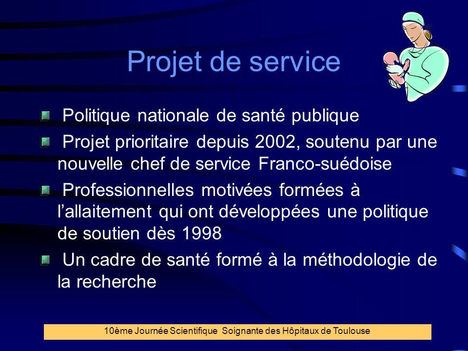 2 Projet de service Politique nationale de santé publique Projet prioritaire depuis 2002, soutenu par une nouvelle chef de service Franco-suédoise Pro