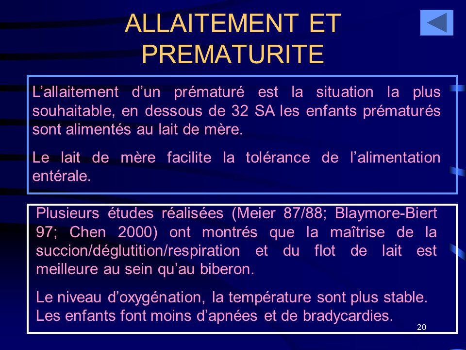 20 ALLAITEMENT ET PREMATURITE L'allaitement d'un prématuré est la situation la plus souhaitable, en dessous de 32 SA les enfants prématurés sont alime