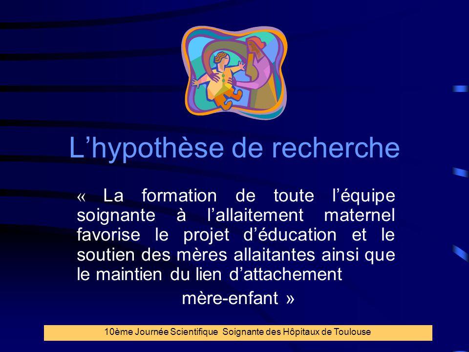 22 L'hypothèse de recherche « La formation de toute l'équipe soignante à l'allaitement maternel favorise le projet d'éducation et le soutien des mères