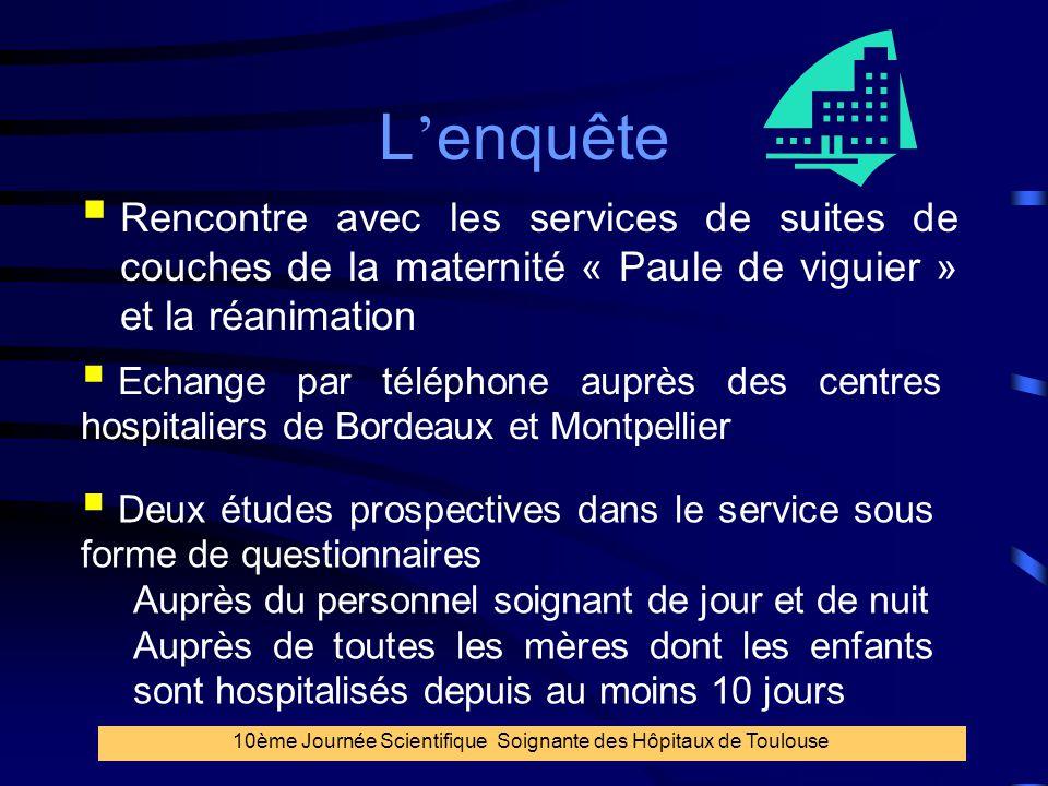 23 L ' enquête  Rencontre avec les services de suites de couches de la maternité « Paule de viguier » et la réanimation 10ème Journée Scientifique So
