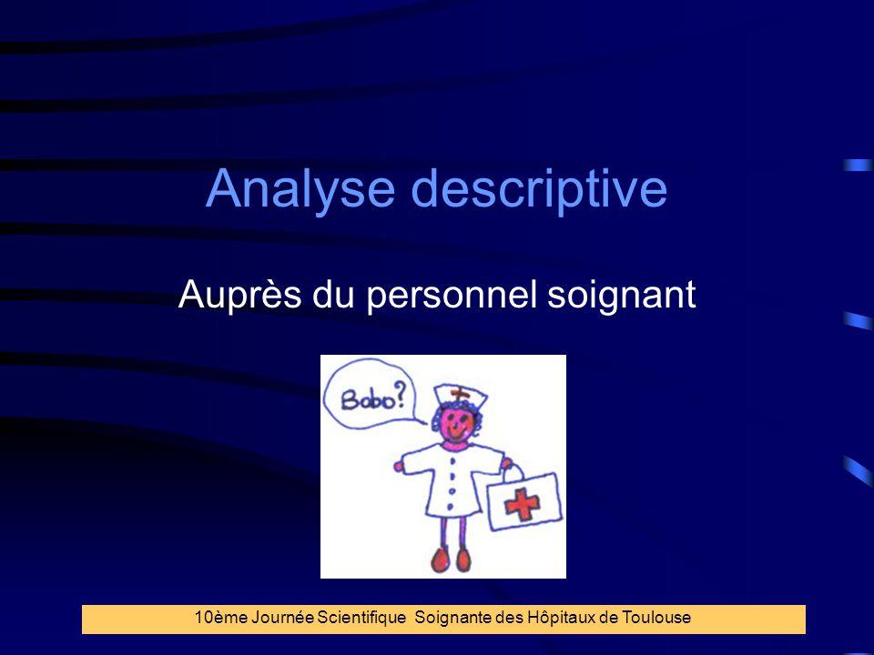 25 Analyse descriptive Auprès du personnel soignant 10ème Journée Scientifique Soignante des Hôpitaux de Toulouse