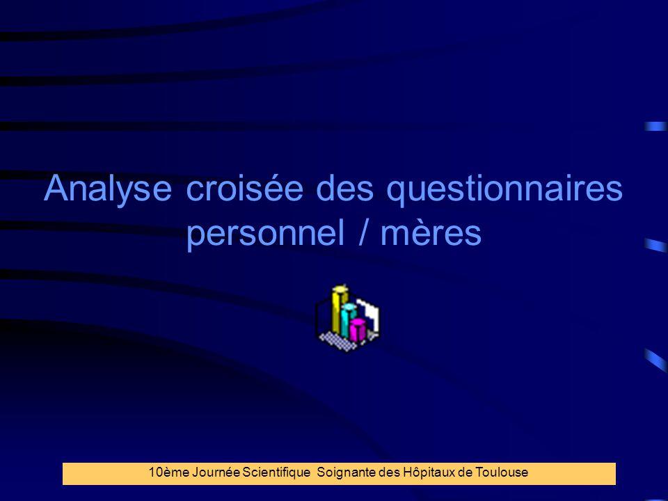 36 Analyse croisée des questionnaires personnel / mères 10ème Journée Scientifique Soignante des Hôpitaux de Toulouse