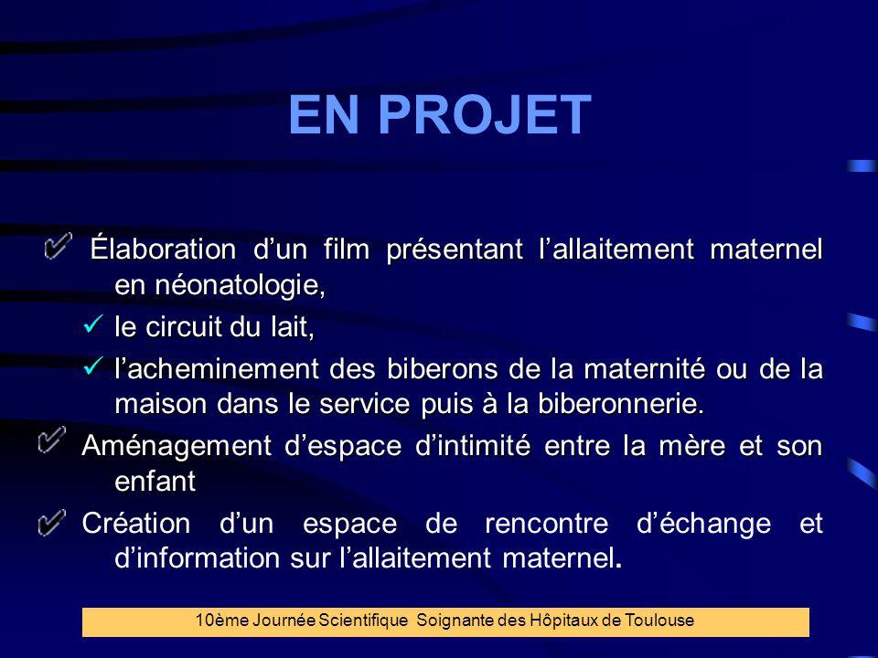 40 EN PROJET Élaboration d'un film présentant l'allaitement maternel en néonatologie, Élaboration d'un film présentant l'allaitement maternel en néona