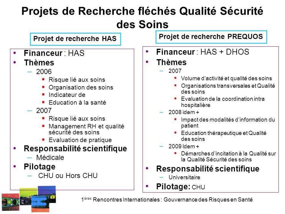 1 ères Rencontres Internationales : Gouvernance des Risques en Santé Projets de Recherche fléchés Sécurité des Soins Nb