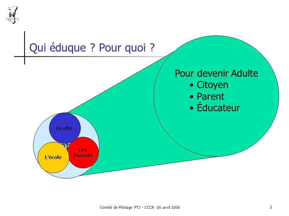 Comité de Pilotage PTJ - CCCR -26 avril 20063 Pour devenir Adulte Citoyen Parent Éducateur L'enfant Les Parents La cité L'école Qui éduque .