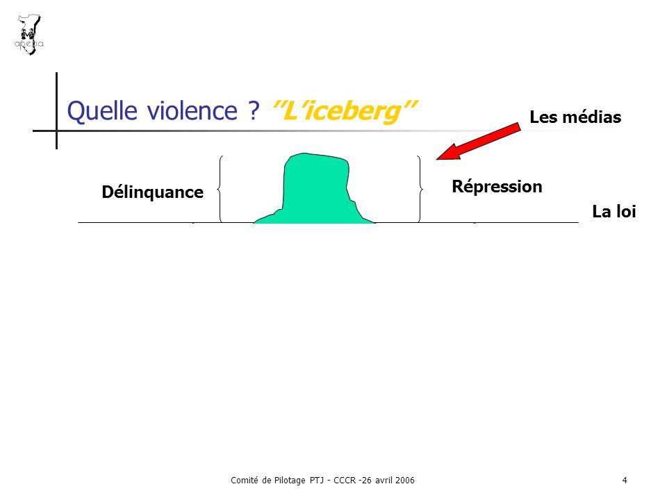 Comité de Pilotage PTJ - CCCR -26 avril 20064 Quelle violence .