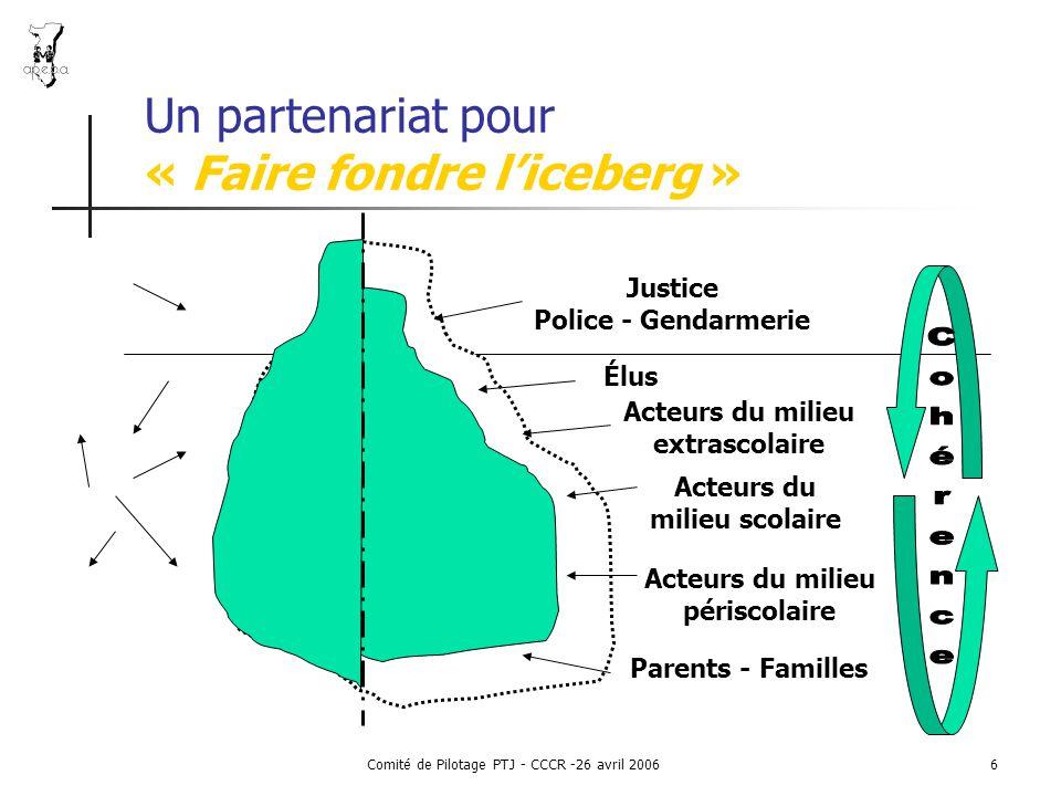Comité de Pilotage PTJ - CCCR -26 avril 20066 Un partenariat pour « Faire fondre l'iceberg » Justice Police - Gendarmerie Élus Parents - Familles Acteurs du milieu scolaire Acteurs du milieu périscolaire Acteurs du milieu extrascolaire