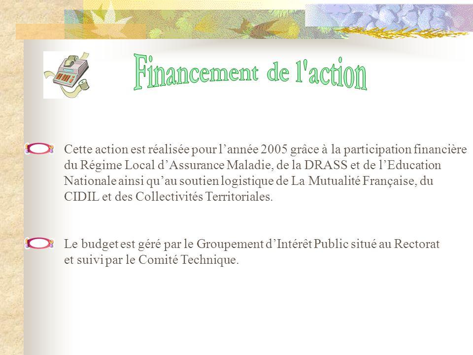 Cette action est réalisée pour l'année 2005 grâce à la participation financière du Régime Local d'Assurance Maladie, de la DRASS et de l'Education Nat