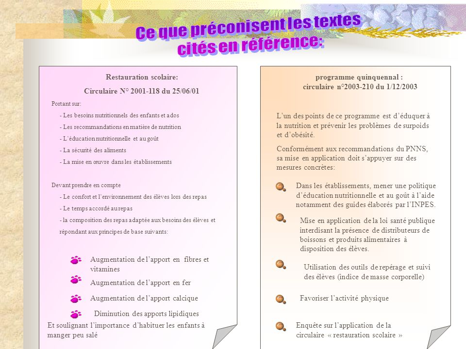 Restauration scolaire: Circulaire N° 2001-118 du 25/06/01 Portant sur: - Les besoins nutritionnels des enfants et ados - Les recommandations en matièr