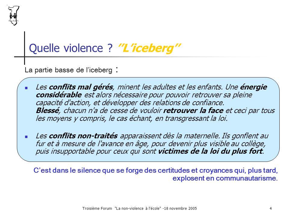 Troisième Forum La non-violence à l école -18 novembre 20055 Un partenariat pour « Faire fondre l'iceberg » Justice Police - Gendarmerie Élus Parents - Familles Acteurs du milieu scolaire Acteurs du milieu périscolaire Acteurs du milieu extrascolaire