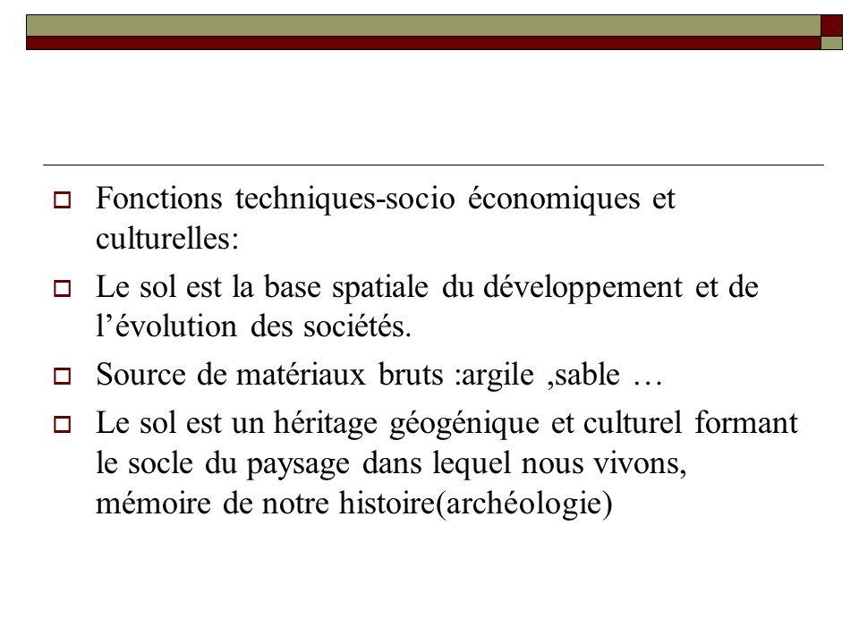  Fonctions techniques-socio économiques et culturelles:  Le sol est la base spatiale du développement et de l'évolution des sociétés.