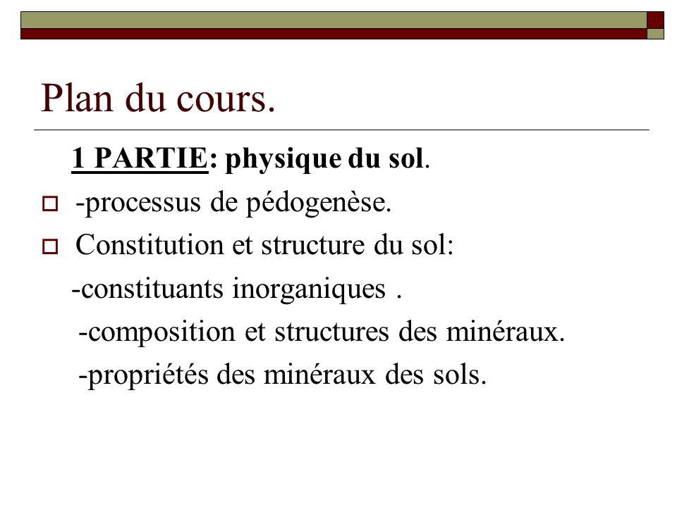 Plan du cours.1 PARTIE: physique du sol.  -processus de pédogenèse.