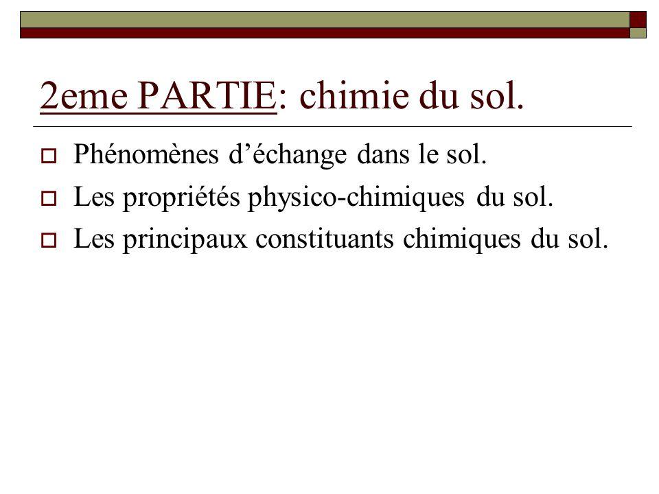 2eme PARTIE: chimie du sol. Phénomènes d'échange dans le sol.