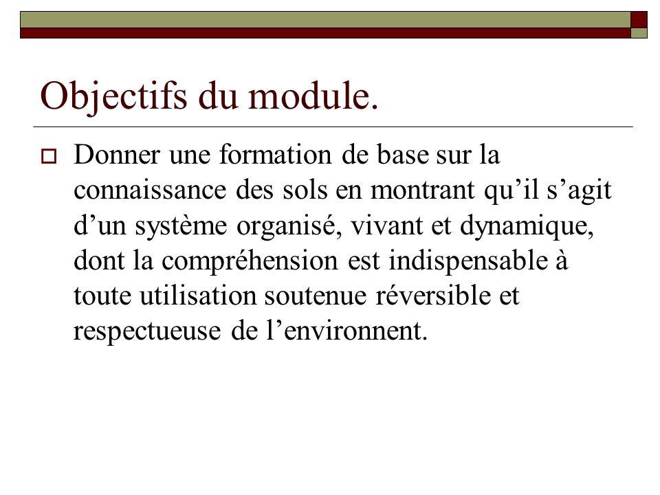 Objectifs du module.