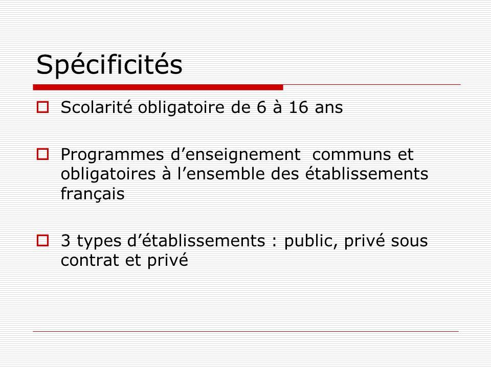 Spécificités  Scolarité obligatoire de 6 à 16 ans  Programmes d'enseignement communs et obligatoires à l'ensemble des établissements français  3 types d'établissements : public, privé sous contrat et privé