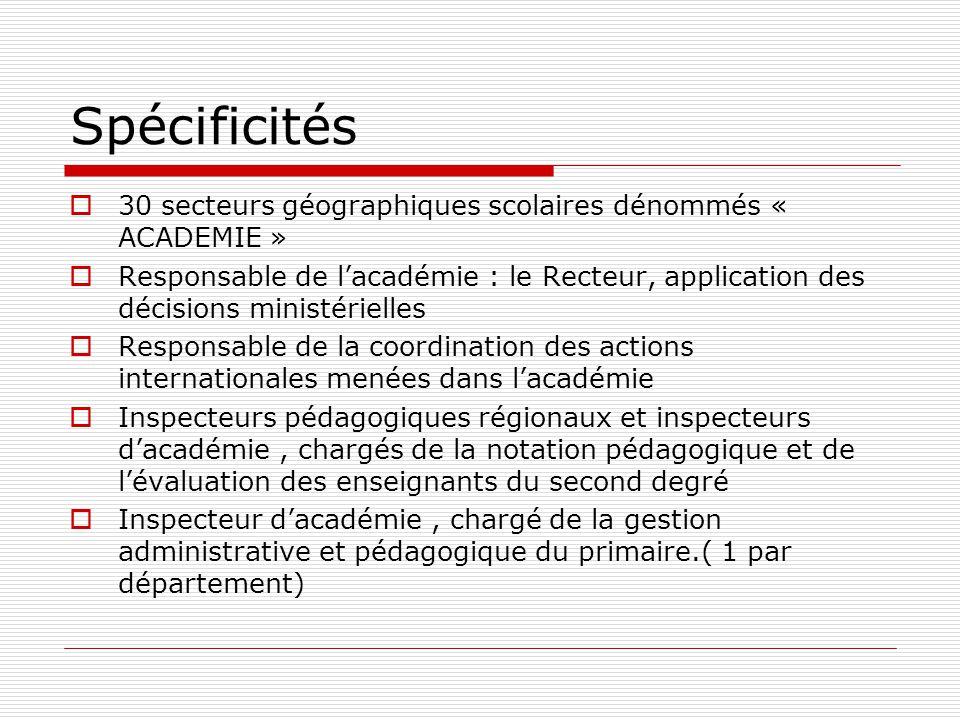 Spécificités  30 secteurs géographiques scolaires dénommés « ACADEMIE »  Responsable de l'académie : le Recteur, application des décisions ministérielles  Responsable de la coordination des actions internationales menées dans l'académie  Inspecteurs pédagogiques régionaux et inspecteurs d'académie, chargés de la notation pédagogique et de l'évaluation des enseignants du second degré  Inspecteur d'académie, chargé de la gestion administrative et pédagogique du primaire.( 1 par département)
