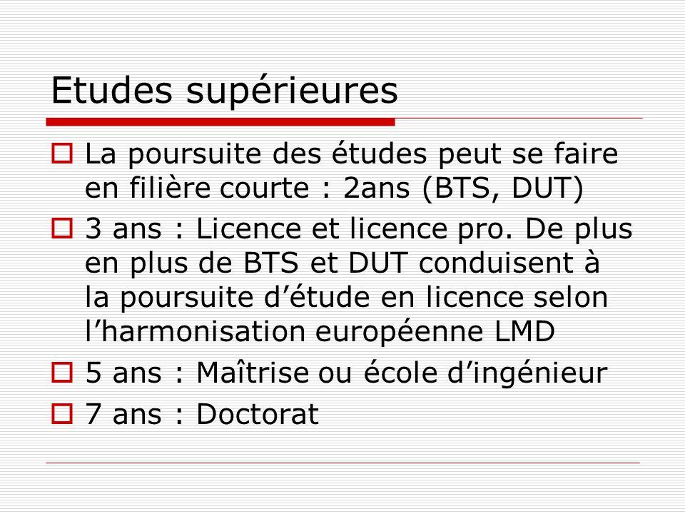 Etudes supérieures  La poursuite des études peut se faire en filière courte : 2ans (BTS, DUT)  3 ans : Licence et licence pro.