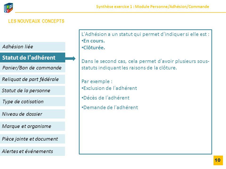 10 Adhésion liée Niveau de dossier Panier/Bon de commande Alertes et événements Statut de l'adhérent Type de cotisation Reliquat de part fédérale Pièc