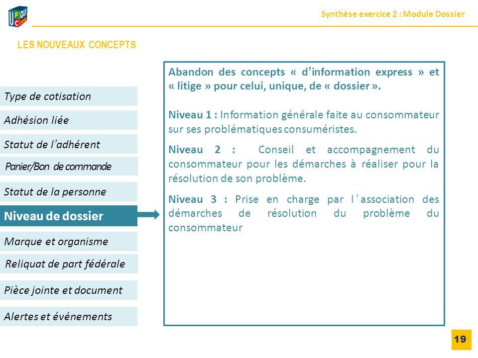 19 Adhésion liée Niveau de dossier Panier/Bon de commande Alertes et événements Statut de l'adhérent Type de cotisation Reliquat de part fédérale Pièc