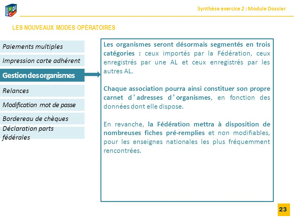 23 Impression carte adhérent Gestion des organismes Relances Déclaration parts fédérales Modification mot de passe Paiements multiples Bordereau de ch