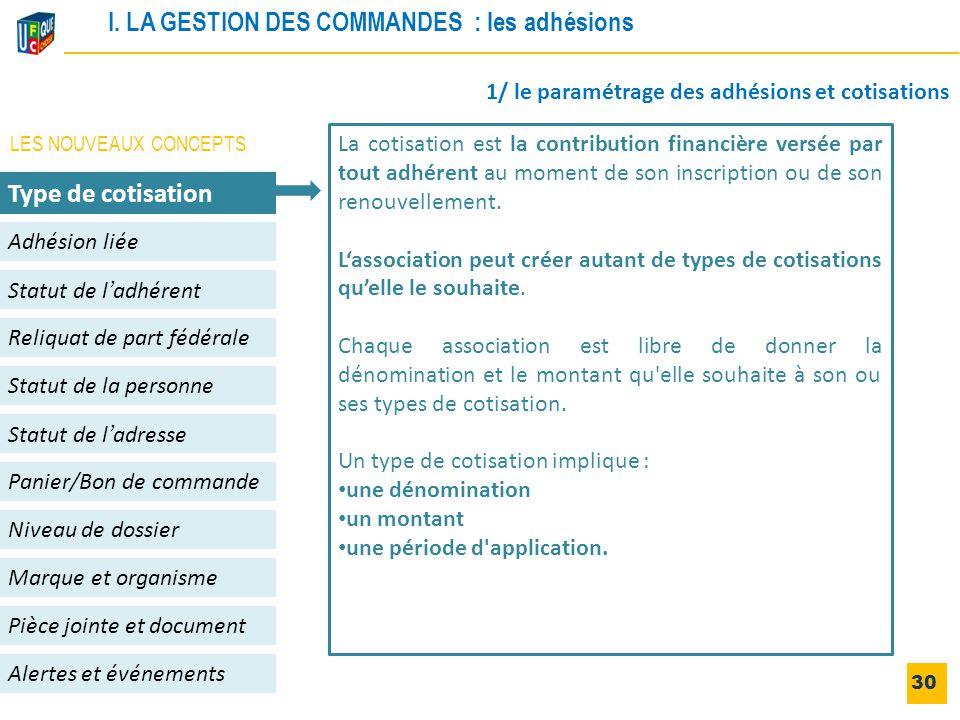 30 Adhésion liée Niveau de dossier Panier/Bon de commande Alertes et événements Statut de l'adhérent Type de cotisation Statut de l'adresse Reliquat d
