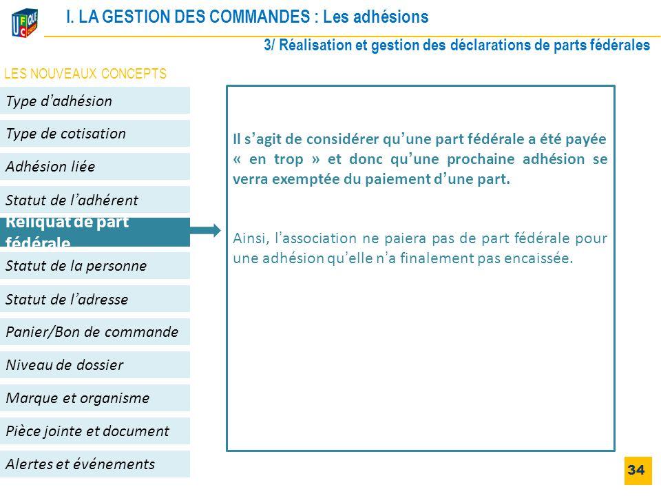 34 Adhésion liée Niveau de dossier Panier/Bon de commande Alertes et événements Statut de l'adhérent Type d'adhésion Type de cotisation Statut de l'ad