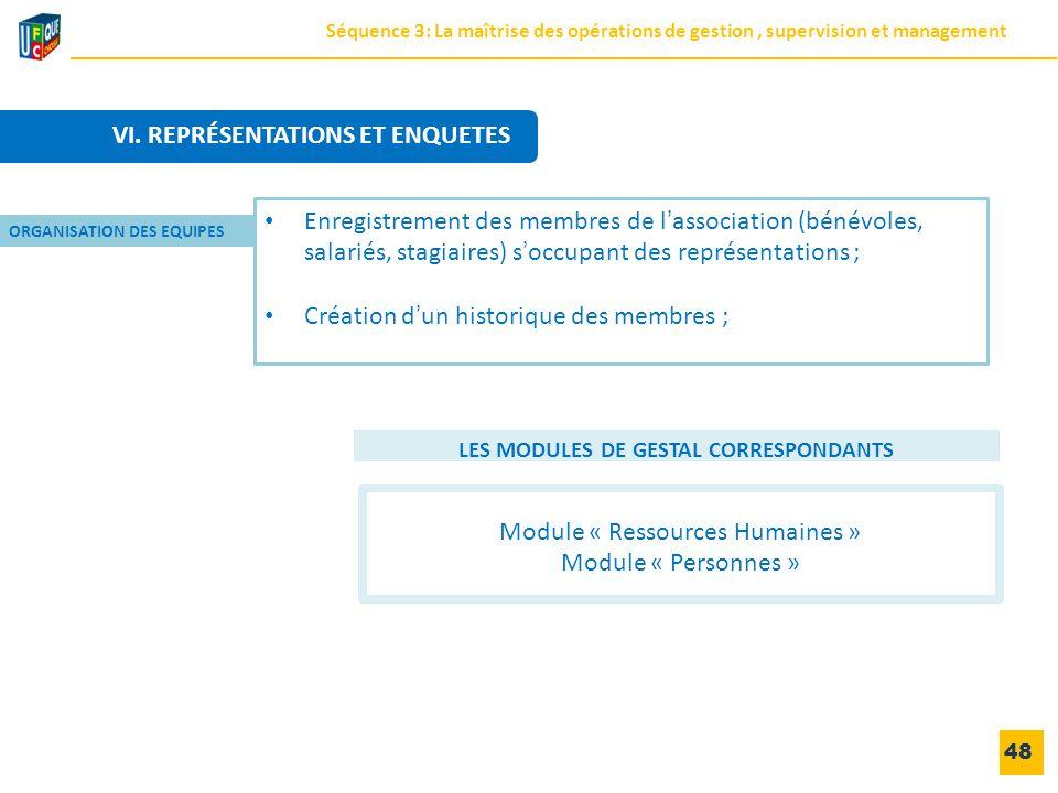 48 Enregistrement des membres de l'association (bénévoles, salariés, stagiaires) s'occupant des représentations ; Création d'un historique des membres