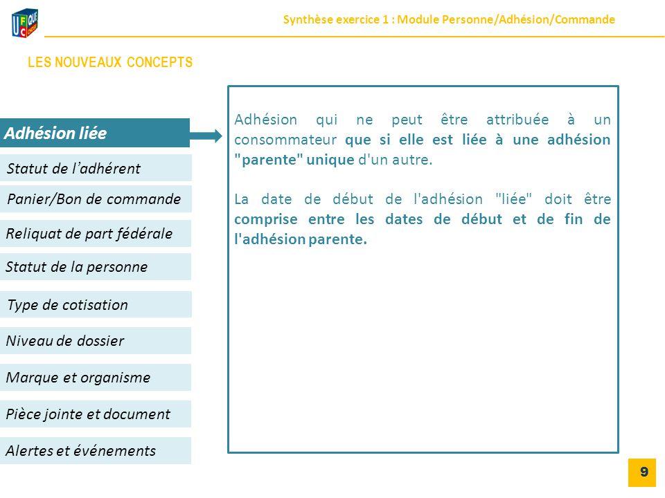 9 Adhésion liée Niveau de dossier Panier/Bon de commande Alertes et événements Statut de l'adhérent Type de cotisation Reliquat de part fédérale Pièce