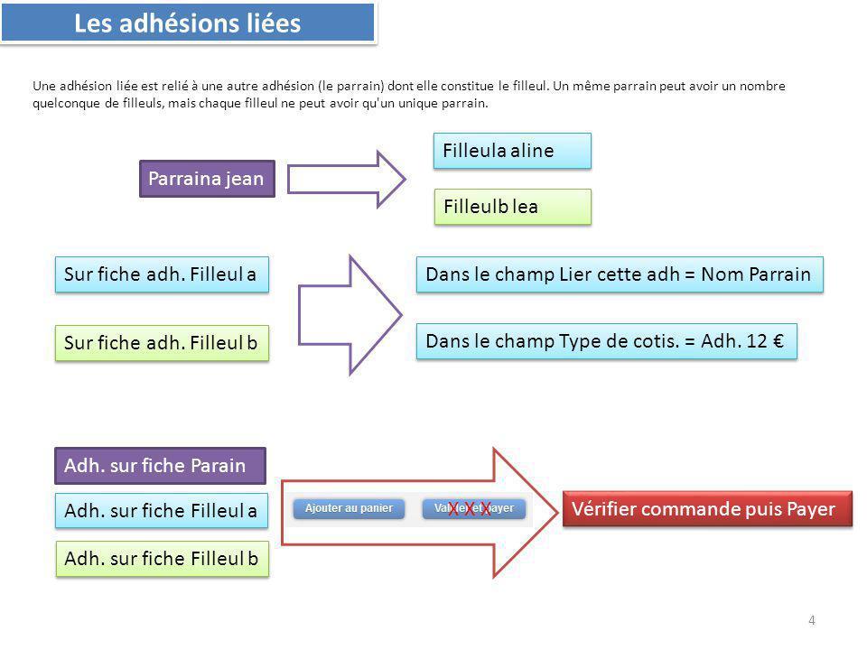 Les adhésions liées Une adhésion liée est relié à une autre adhésion (le parrain) dont elle constitue le filleul. Un même parrain peut avoir un nombre