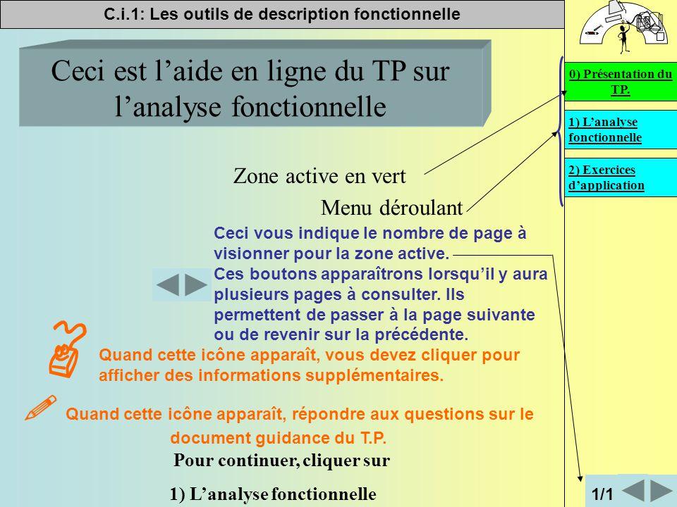 C.i.1: Les outils de description fonctionnelle   Présentation du T.P. 1) L'analyse fonctionnelle 2) Exercices d'application 0) Présentation du TP. C