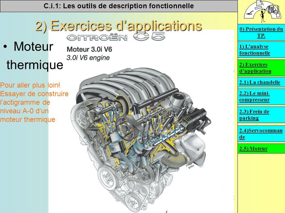 C.i.1: Les outils de description fonctionnelle   2) Exercices d'applications Moteur thermique Pour aller plus loin! Essayer de construire l'actigram