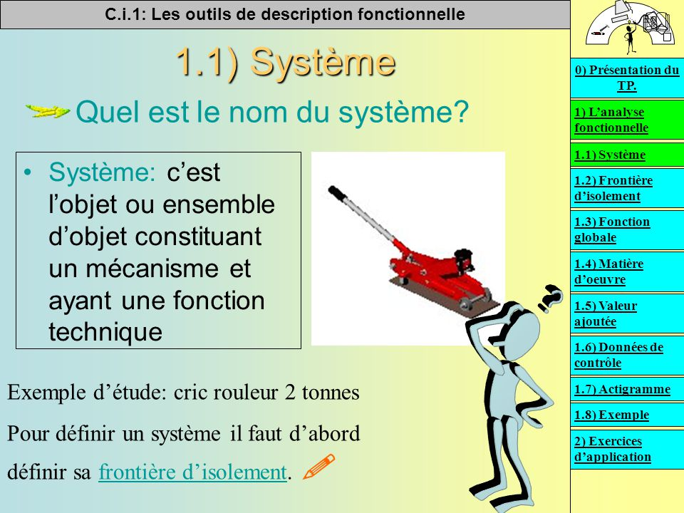 C.i.1: Les outils de description fonctionnelle   1.1) Système Quel est le nom du système? Système: c'est l'objet ou ensemble d'objet constituant un