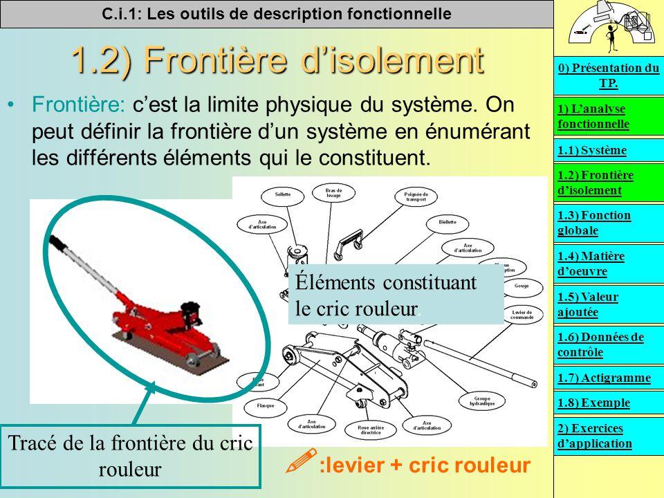 C.i.1: Les outils de description fonctionnelle   1.2) Frontière d'isolement Frontière: c'est la limite physique du système. On peut définir la front
